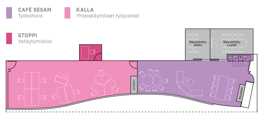 Senaatti Sesam Kuopio kartta